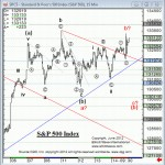 S&P 500: Did the 13.74-Point Rally Finish the Move?