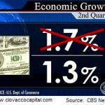 Fed Misstep Opens Weak Economy Door