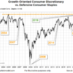 New Long-Term Equity Breakout